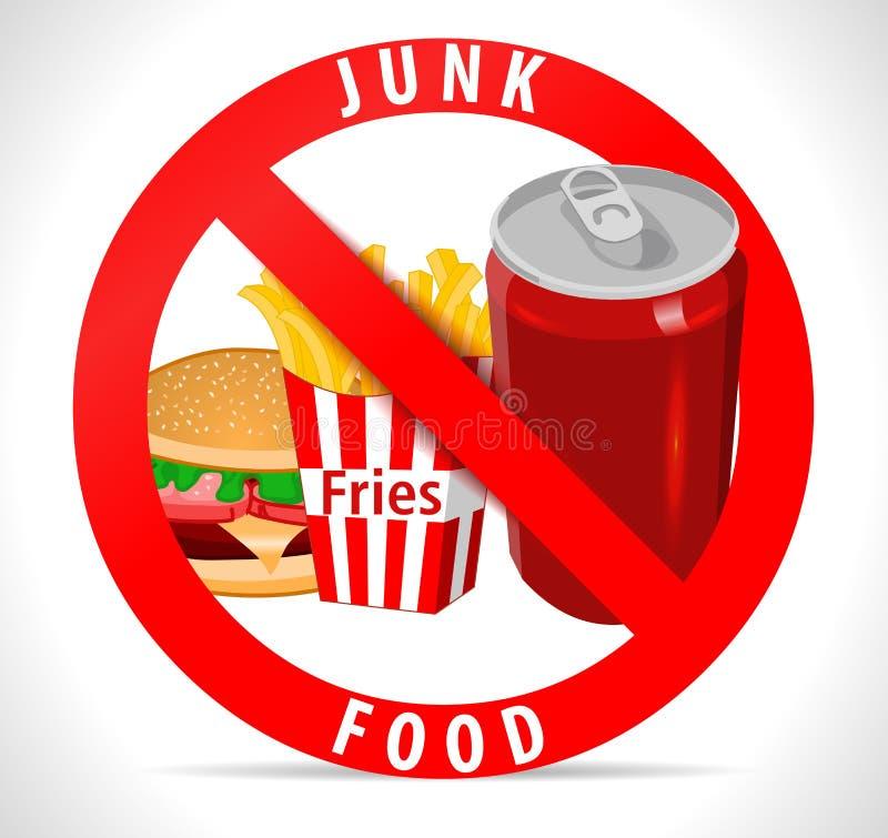 Cartaz da comida lixo com ícones frios da bebida do hamburguer das fritadas ilustração do vetor
