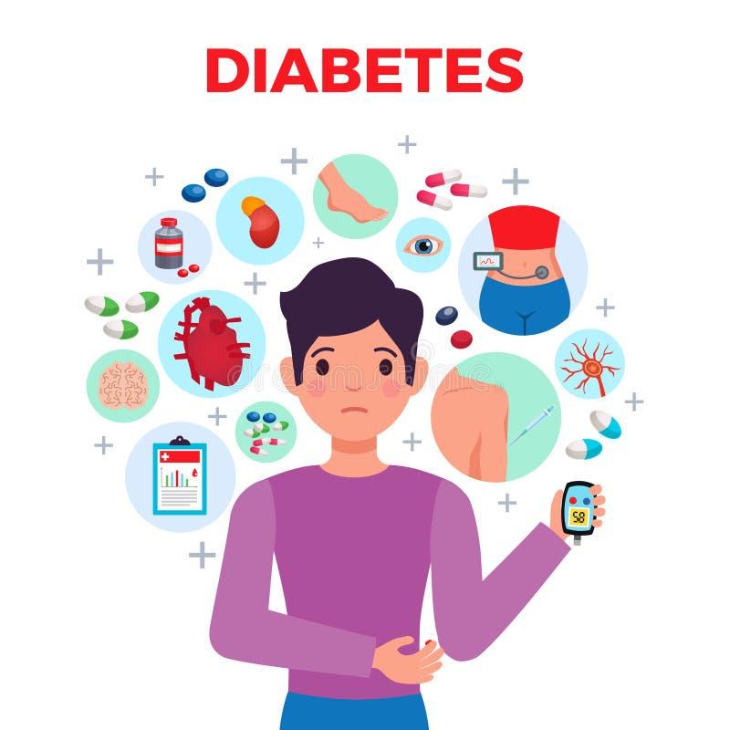 Cartaz da composição do diabetes ilustração do vetor