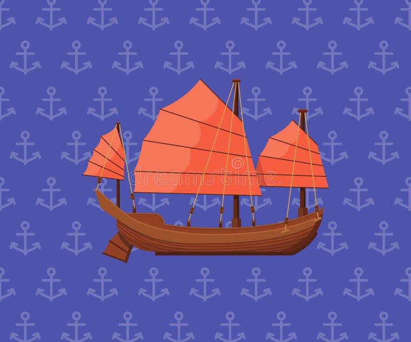 Cartaz da navigação com o barco oriental antigo ilustração stock