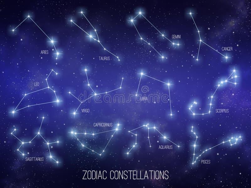 Cartaz de doze constelações do zodíaco ilustração royalty free