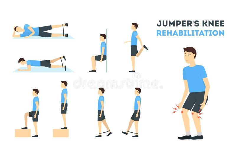 Cartaz de Jumper Knee Rehabilitation Exercise Card dos desenhos animados Vetor ilustração royalty free