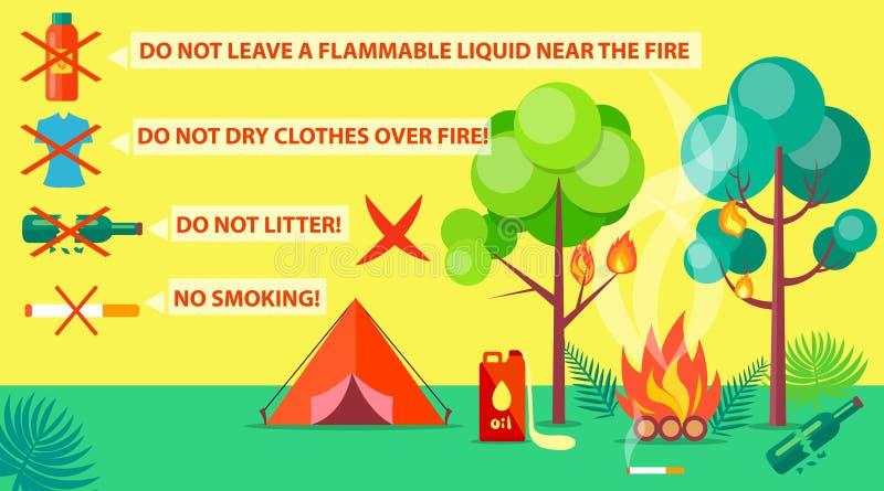 Cartaz de regras e de regulamentos do acampamento ilustração do vetor