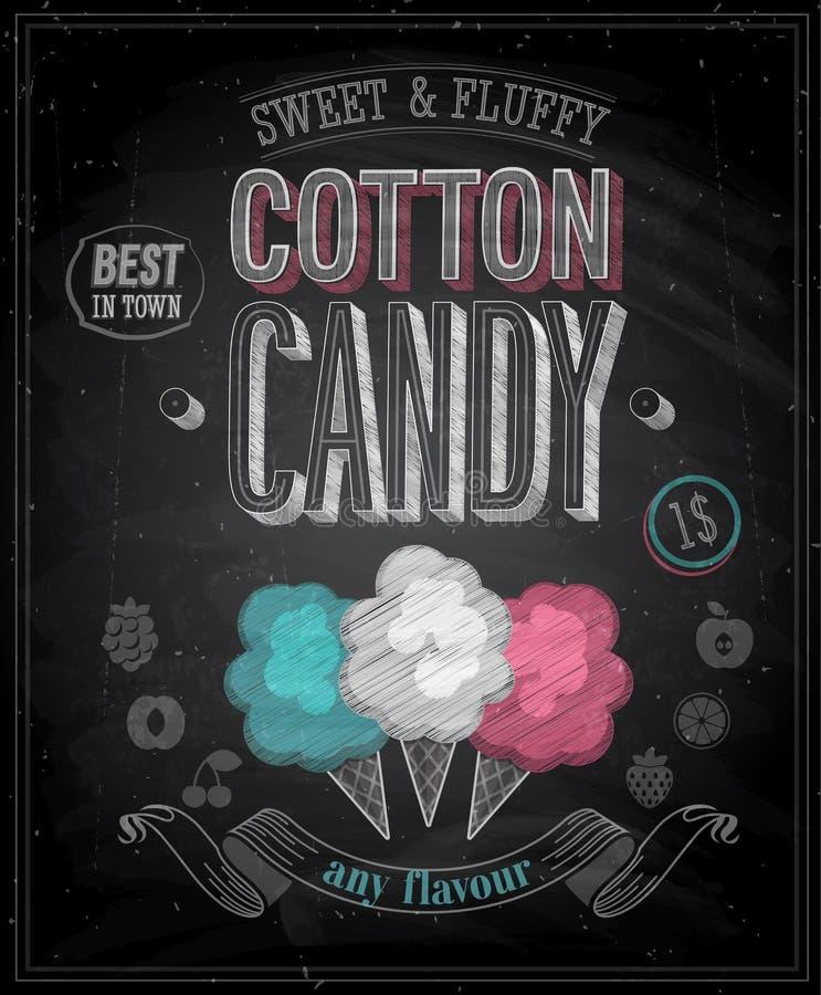 Cartaz do algodão doce do vintage - quadro. ilustração do vetor