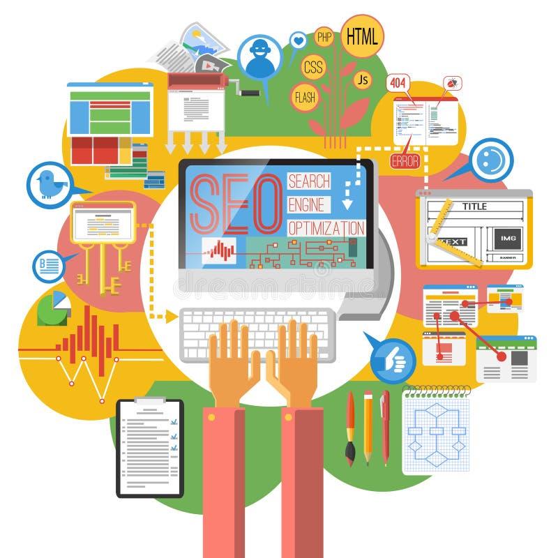 Cartaz do computador do conceito de Seo ilustração do vetor