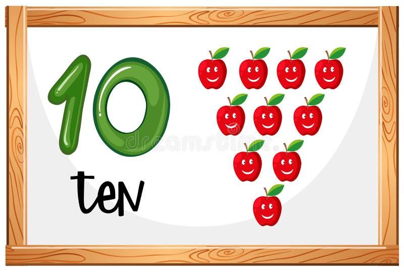 Cartaz do conceito do número dez ilustração do vetor