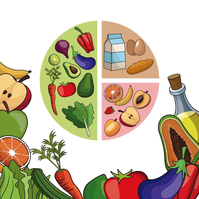 Cartaz do menu da dieta do equilíbrio de alimento ilustração do vetor