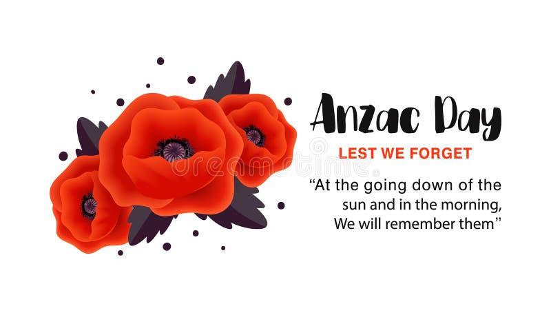 Cartaz do vetor de Anzac Day A fim de que não nós esqueçamos ilustração royalty free