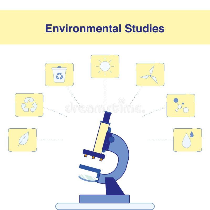Cartaz do vetor dos estudos ambientais com texto ilustração stock