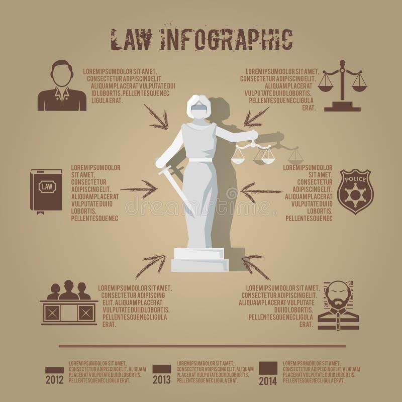Cartaz infographic do ícone dos símbolos da lei ilustração stock