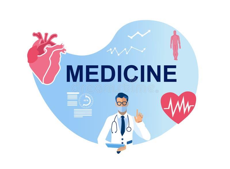 Cartaz médico, dos cuidados médicos e do coração da proteção ilustração royalty free