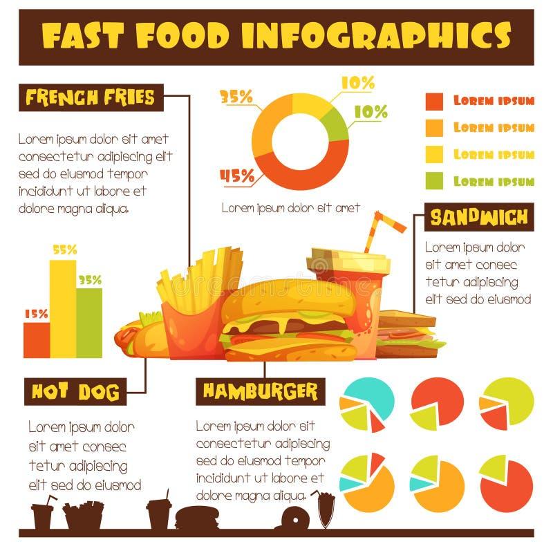 Cartaz retro de Infographic dos desenhos animados do fast food ilustração do vetor