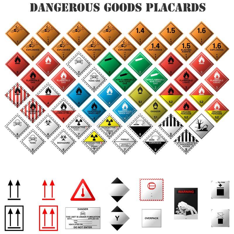 Cartazes perigosos dos bens ilustração do vetor