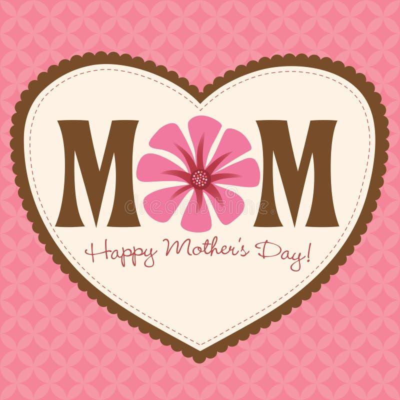 Carte/affiche du jour de mère