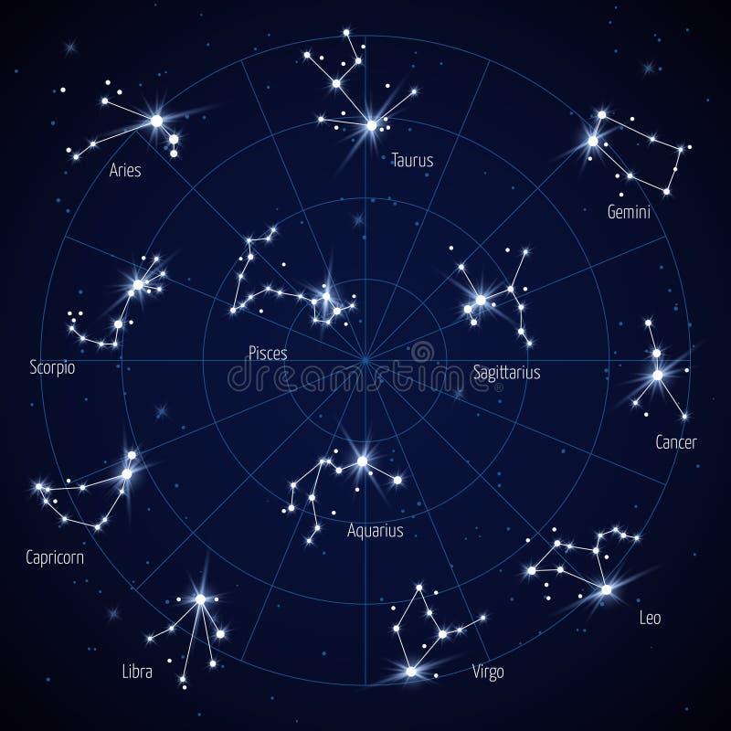 carte des etoiles et constellations