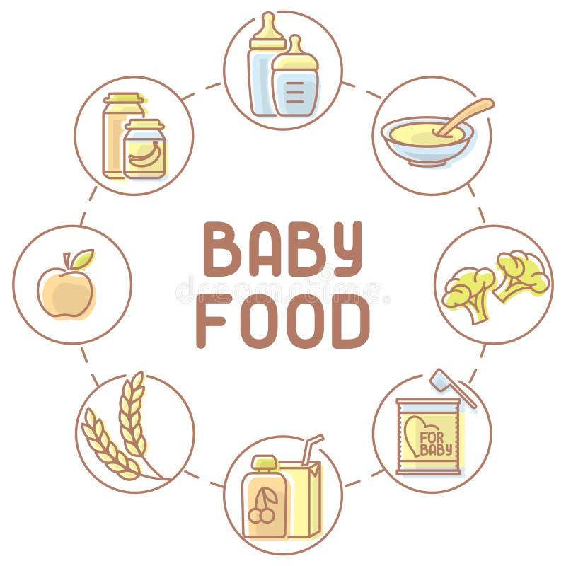 Carte d'aliment pour bébé illustration stock