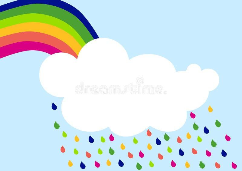 Carte d'invitation de nuage de pluie d'arc-en-ciel illustration stock