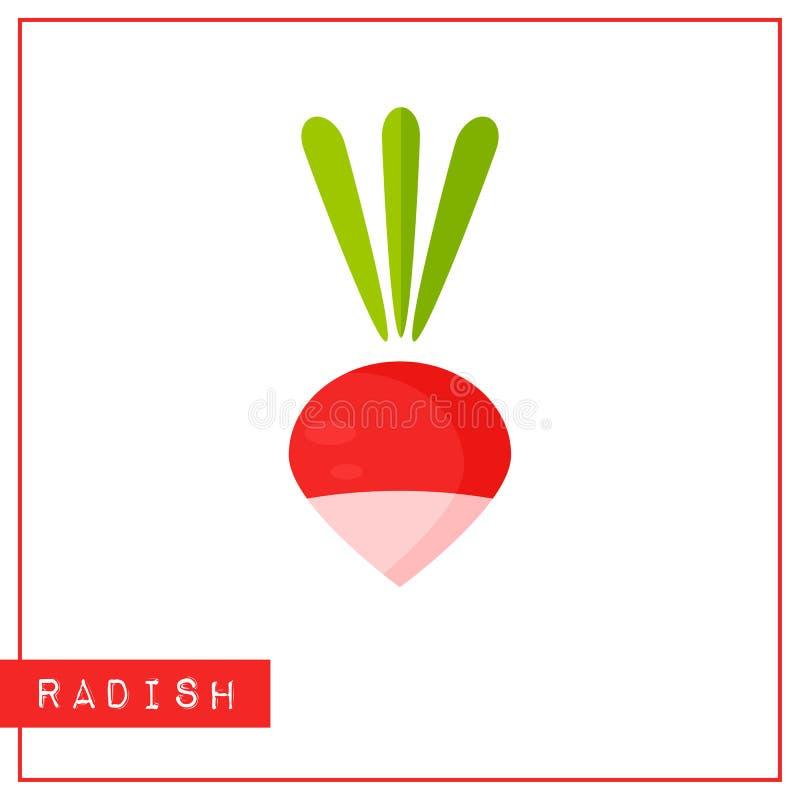 Carte d'isolement de formation de mémoire de radis rouge illustration stock