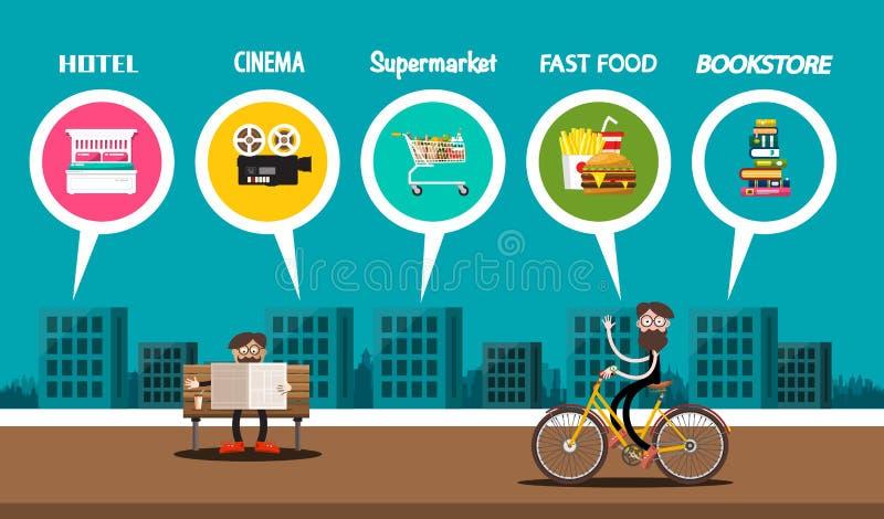Carte de client ou de visiteur de ville avec l'hôtel, le cinéma, le supermarché, les aliments de préparation rapide et les bâtime illustration stock