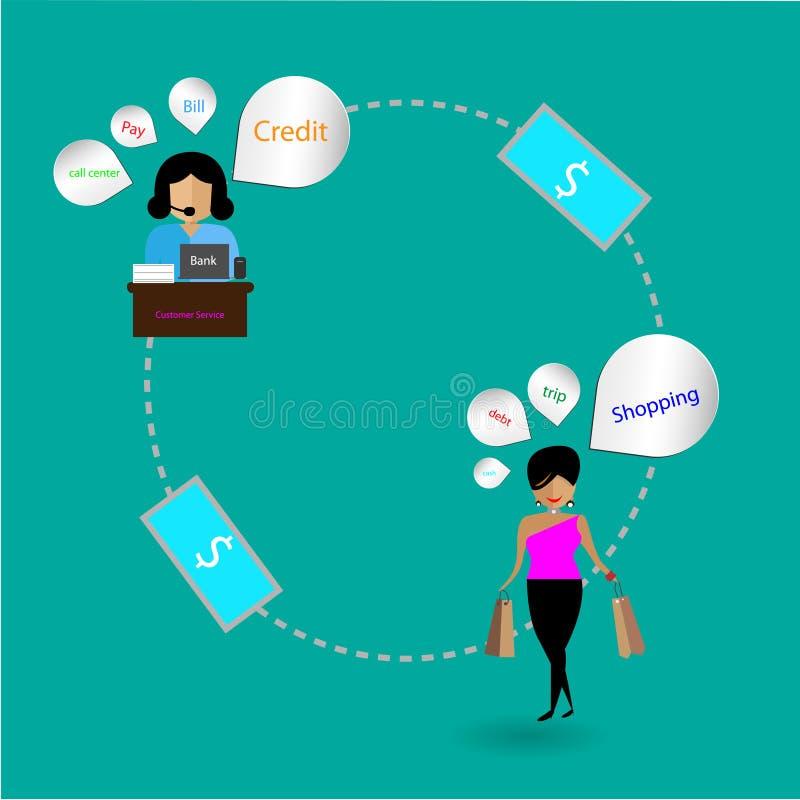 carte de crédit et client de Vecteur-banque illustration stock
