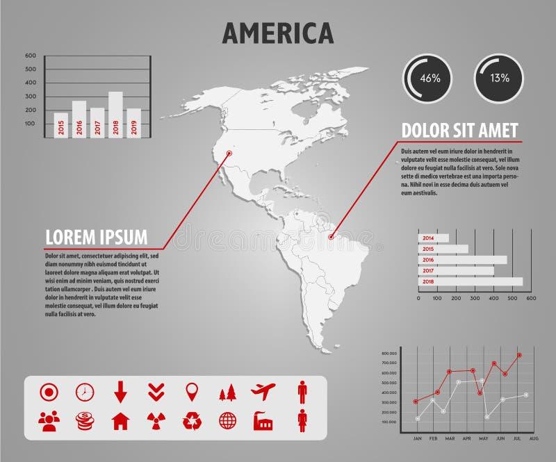 Carte de l'Amérique - illustration infographic avec des diagrammes et des icônes utiles illustration stock