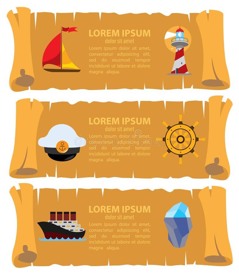 Carte de pirate illustration de vecteur