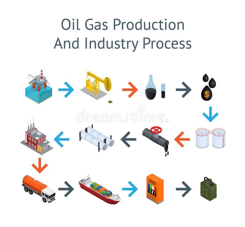 Carte de processus d'industrie pétrolière et de ressource énergétique Vecteur illustration libre de droits
