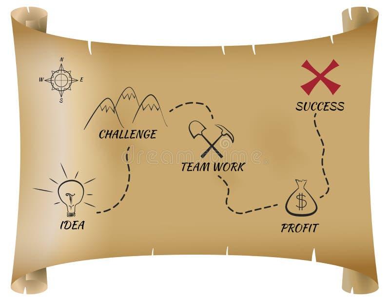 Carte de trésor au succès illustration libre de droits
