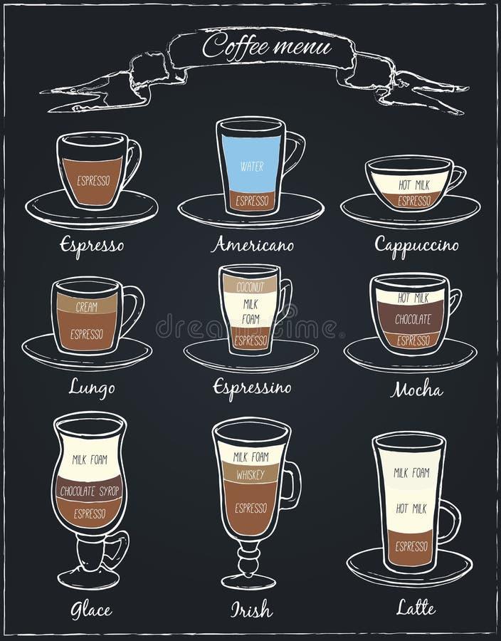 Cartel de diverso café en el dibujo del estilo del vintage con tiza en la pizarra stock de ilustración