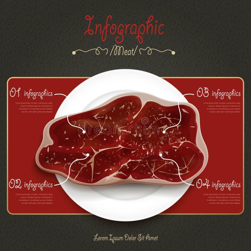 Cartel de la casa de carne stock de ilustración