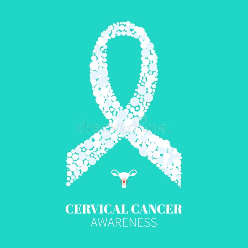 Cartel de la cinta del cáncer de cuello del útero ilustración del vector