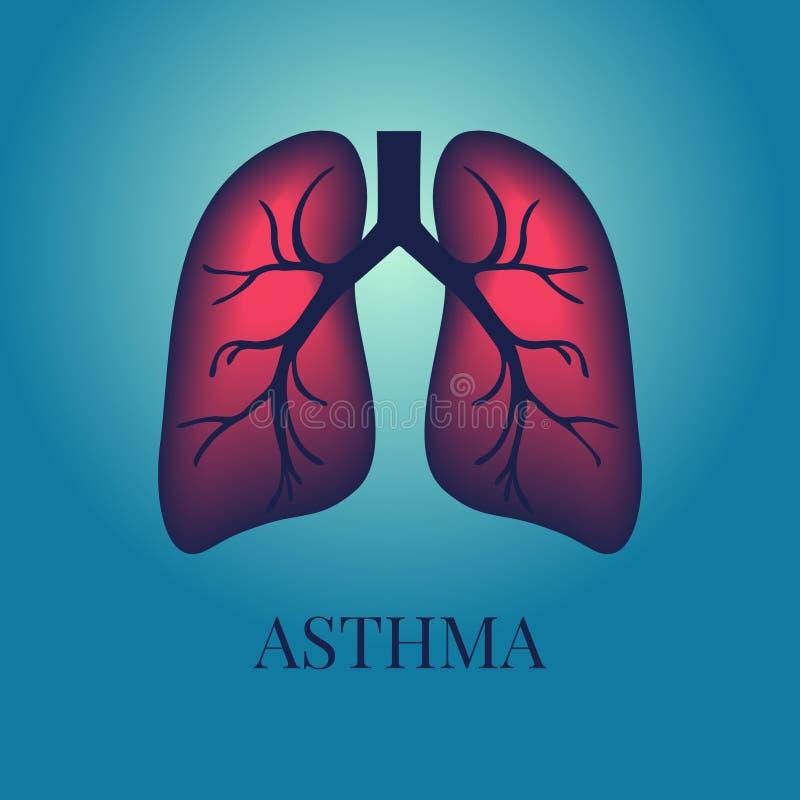 Cartel de la conciencia del asma ilustración del vector