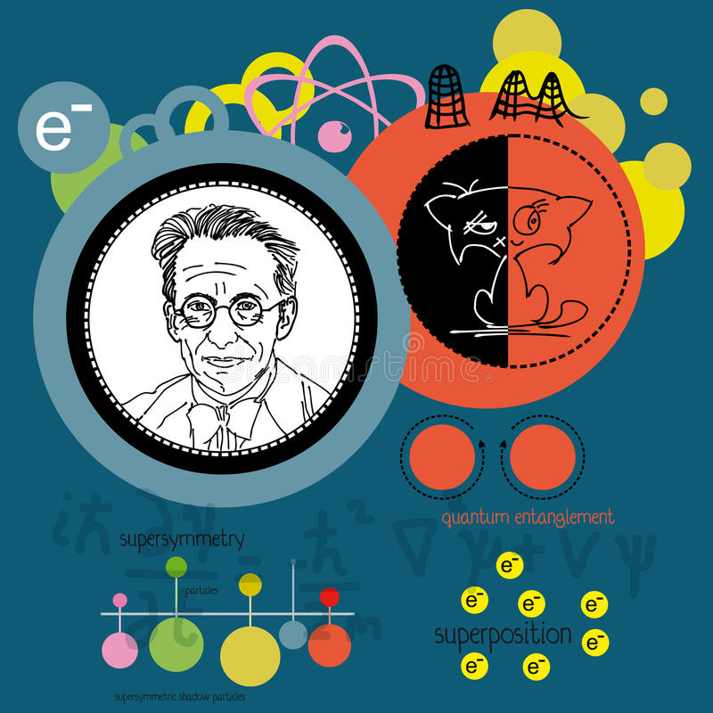 Cartel de la física ilustración del vector
