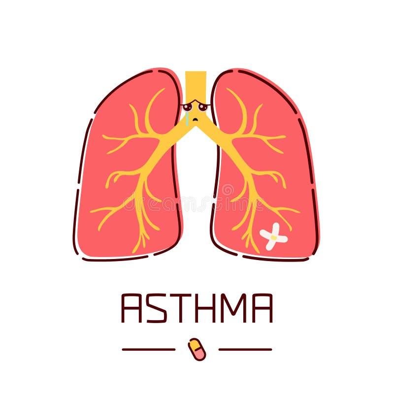 Cartel de la historieta del asma ilustración del vector