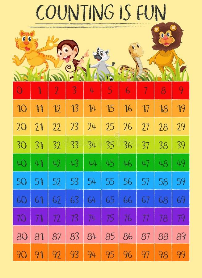 Cartel de la matemáticas para contar con los animales ilustración del vector