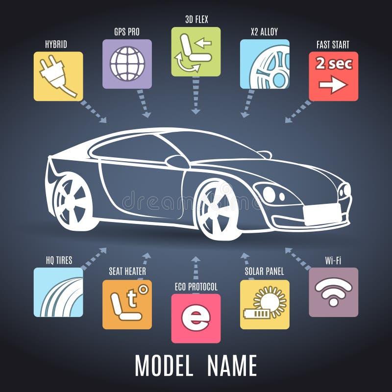 Cartel de la presentación del coche ilustración del vector