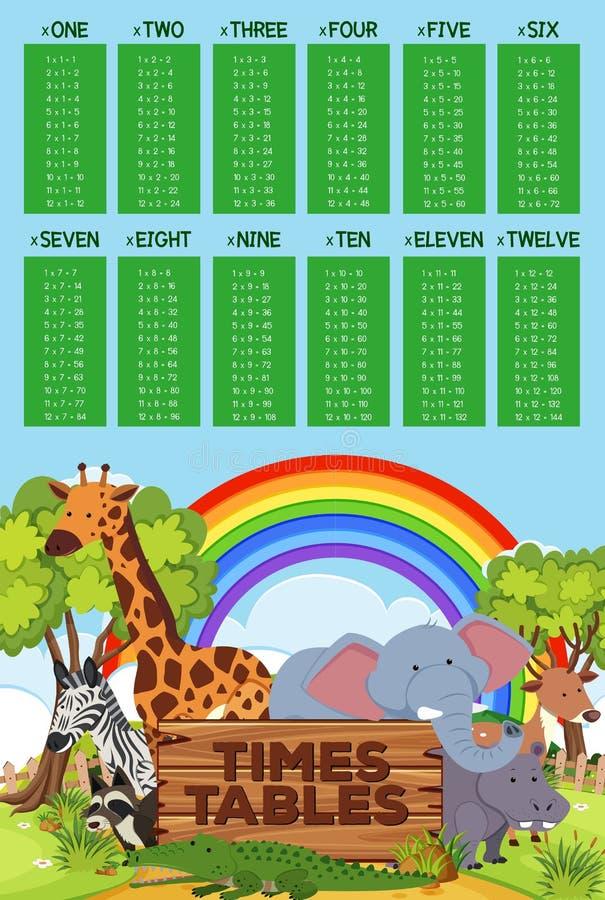 Cartel de la tabla de las épocas con los animales del parque zoológico ilustración del vector