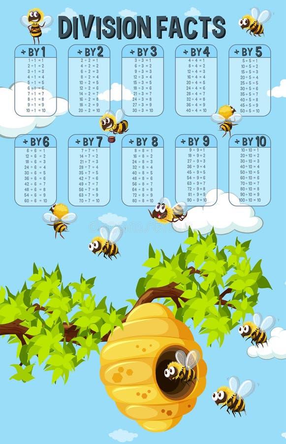 Cartel de los hechos de la división con las abejas stock de ilustración
