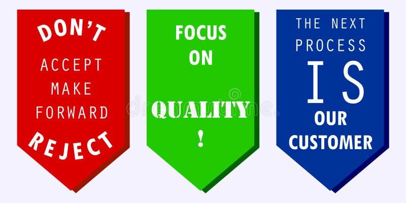 Cartel del control de calidad stock de ilustración