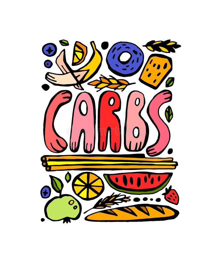 Cartel del garabato de los carbohidratos stock de ilustración