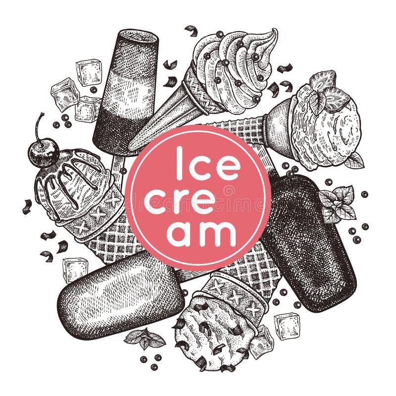 Cartel del helado ilustración del vector