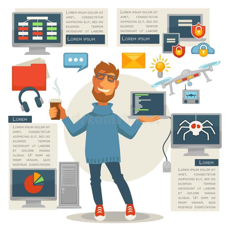 Cartel en concepto de programación Hombre del programador con los dispositivos del ordenador libre illustration
