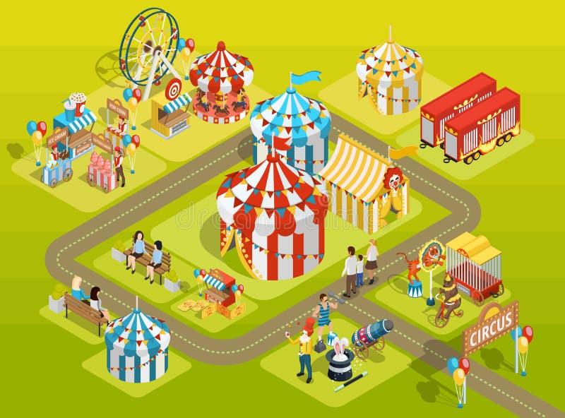 Cartel isométrico de la disposición del parque de atracciones del circo del viaje stock de ilustración