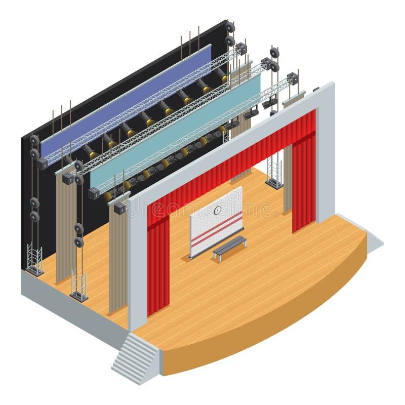 Cartel isométrico de la etapa del teatro libre illustration