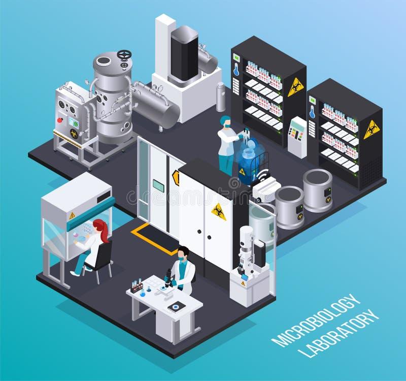 Cartel isométrico del laboratorio de la microbiología libre illustration