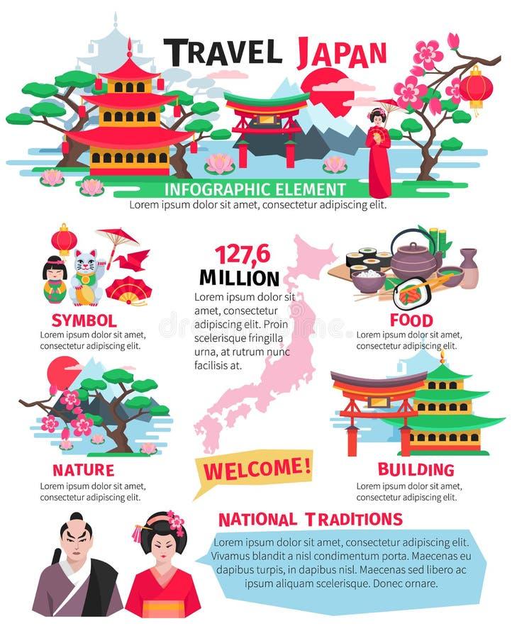 Cartel japonés de los elementos de Infographic de la cultura ilustración del vector