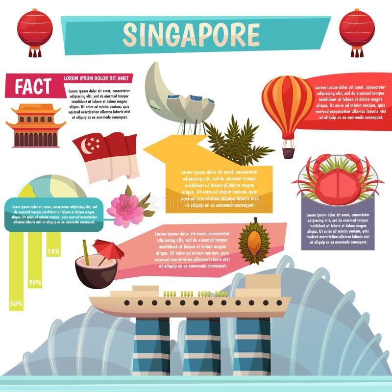 Cartel ortogonal de Infographic de los hechos de Singapur stock de ilustración