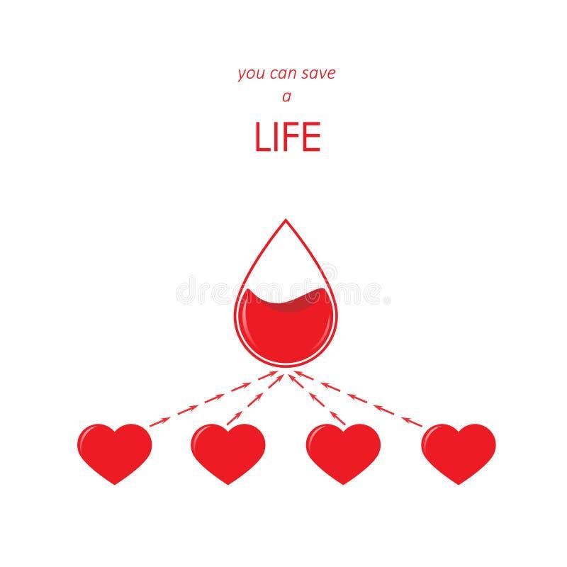 Cartel para la donación de sangre, cuatro corazones y caer aislado en el fondo blanco Ilustración del vector stock de ilustración