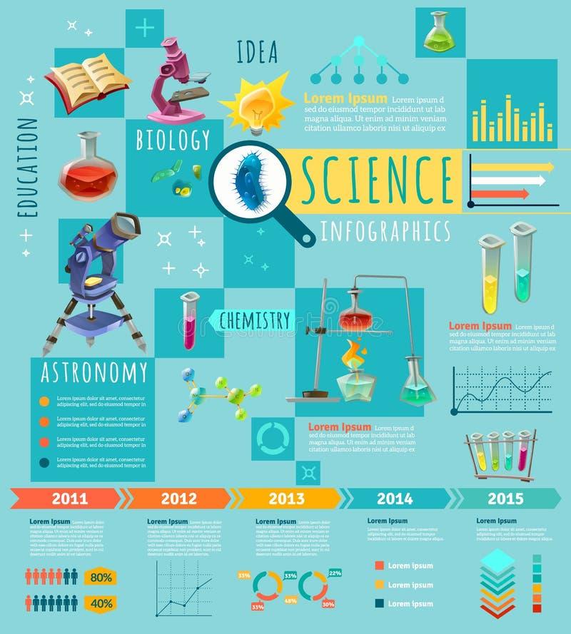 Cartel Plano De Iinfographic De La Investigación Científica ...