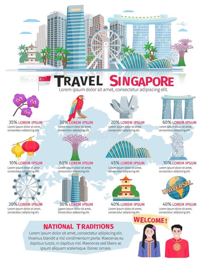 Cartel plano de Infographic de la cultura de Singapur ilustración del vector