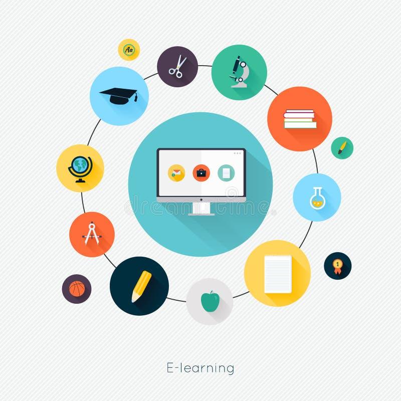 Cartel plano del aprendizaje electrónico de la universidad de la escuela de la educación con el monitor ilustración del vector